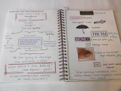 Sara Naumann art journaling blog spread